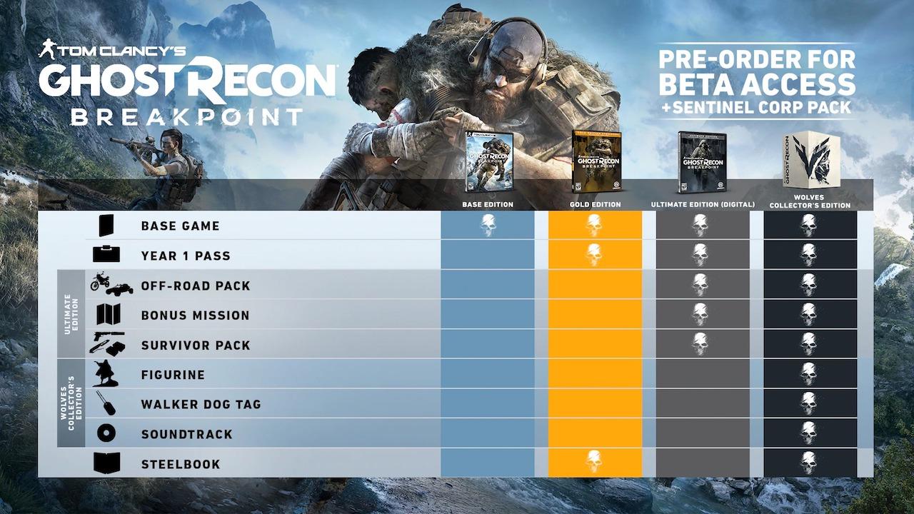 Joc Tom Clancy's Ghost Recon: Breakpoint - Ultimate Edition pentru PlayStation 4 1