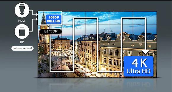 Display Samsung videowall LH55UDEBLBB, solutie videowall