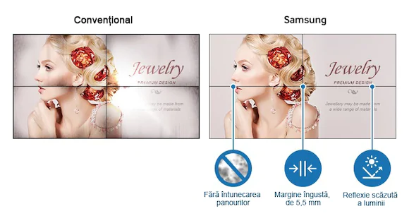"""Videowall mobil  diagonala 110"""" [280cm] format din 4 monitoare small bezel Samsung LH55UDEBLBB stand mobil GBC LVS01-446FW"""