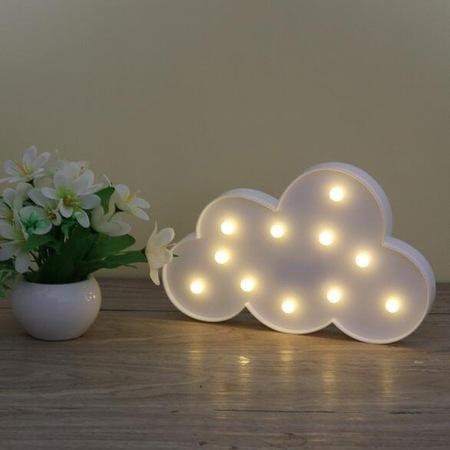 lampa led norisor jumbo