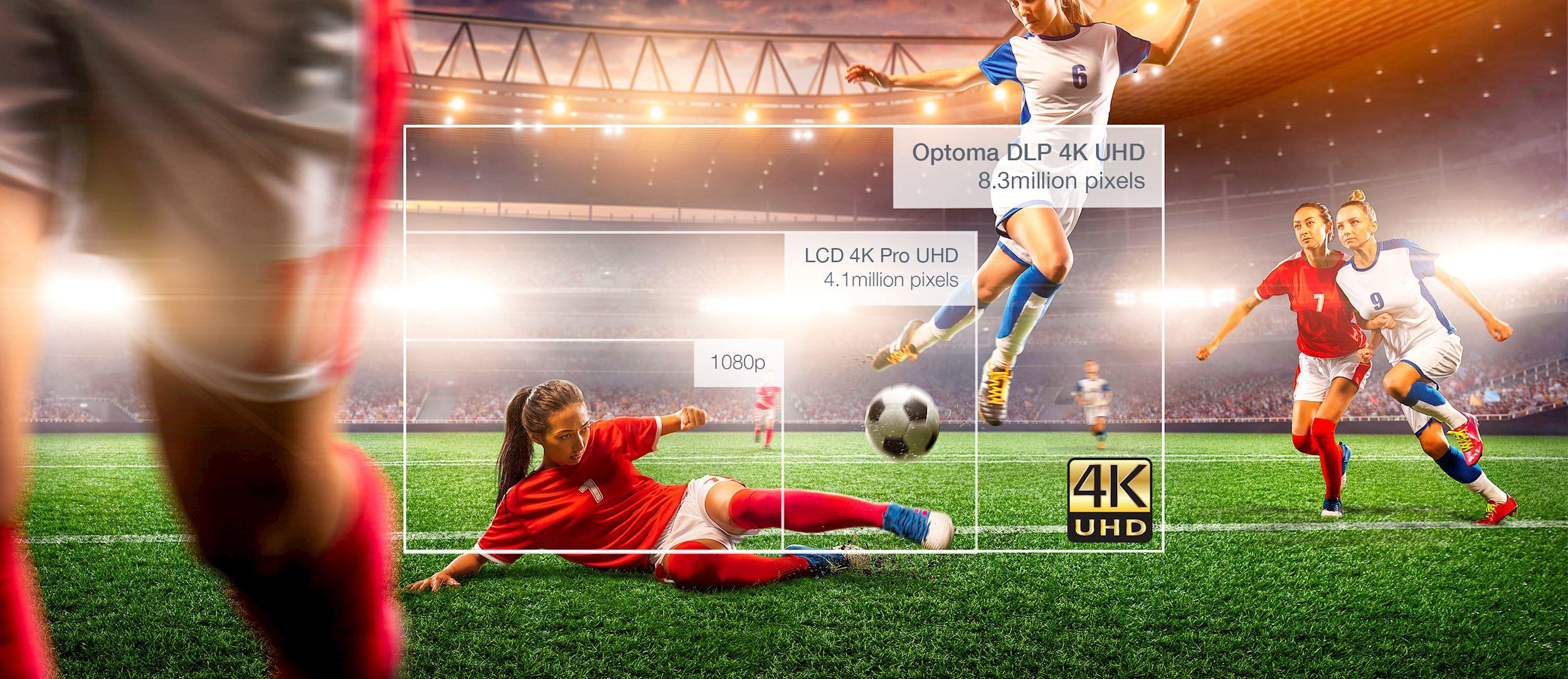 Videoproiector Optoma UHD380X claritatea imaginii 4K